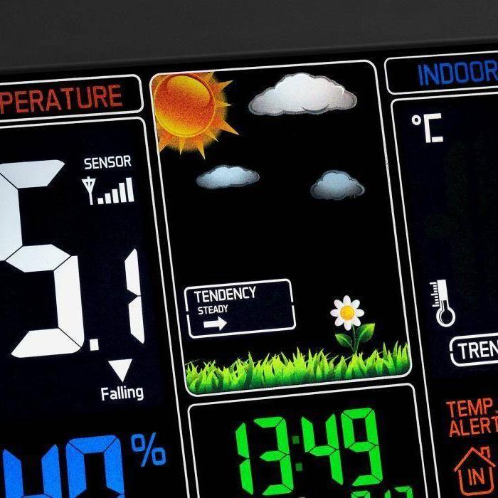 Uurwerk- en Meteospecialist Vlasma weerstation-grid