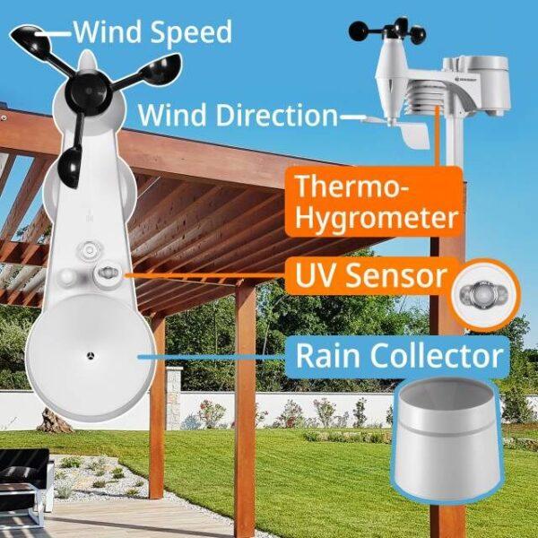 Beschrijving van Bresser wifi clearview weerstation sennsor met windsnelheid, windrichting, uv sterkte, thermometer, hygrometer en regenopvang.